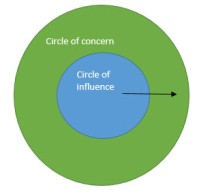 circle of influencetraditional